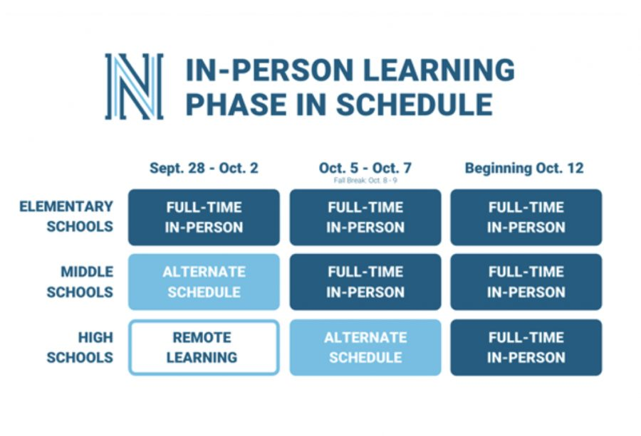 The+in-person+learning+schedule.+
