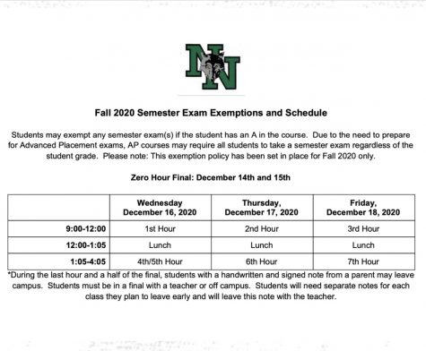 The finals schedule and information.