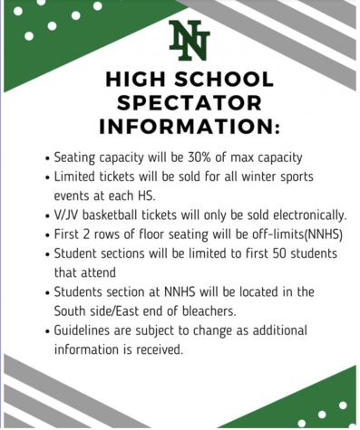Spectator information for winter sports.